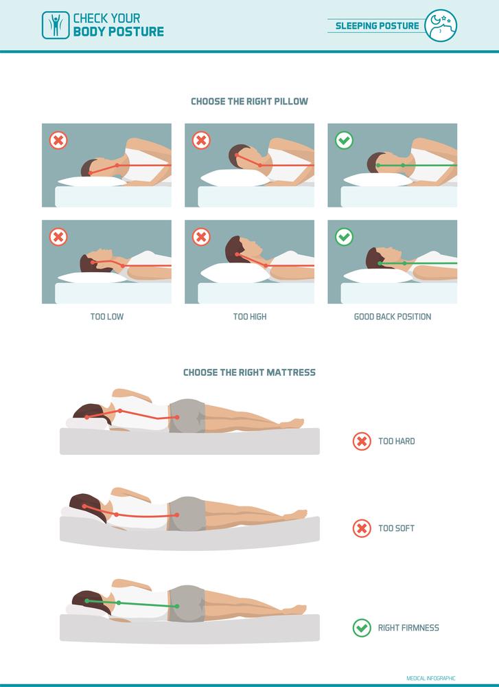 sleeping posture